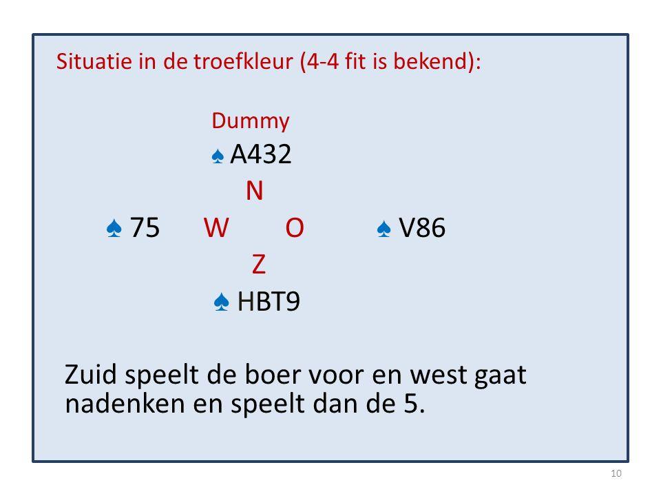 Situatie in de troefkleur (4-4 fit is bekend): Dummy ♠ A432 N ♠ 75 W O ♠ V86 Z ♠ HBT9 Zuid speelt de boer voor en west gaat nadenken en speelt dan de
