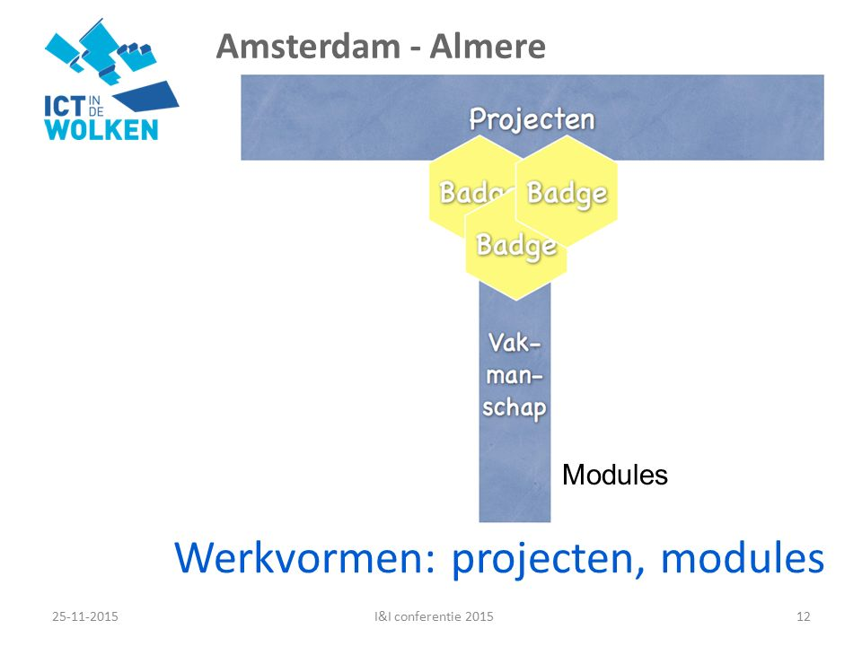 Amsterdam - Almere Werkvormen: projecten, modules 25-11-2015I&I conferentie 201512 Modules