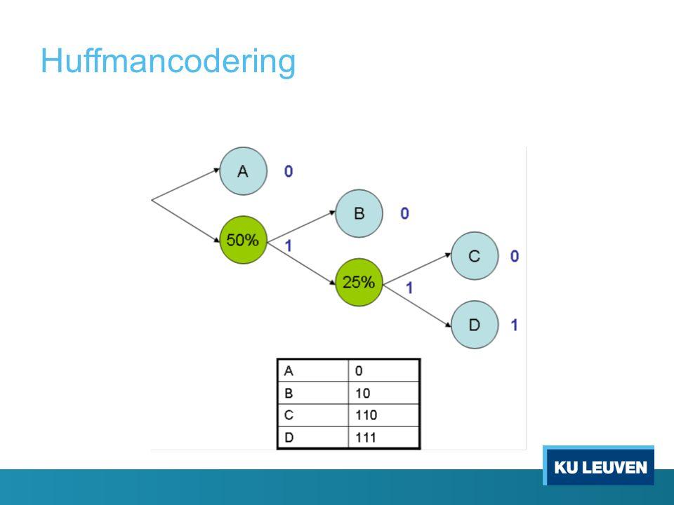 Huffmancodering