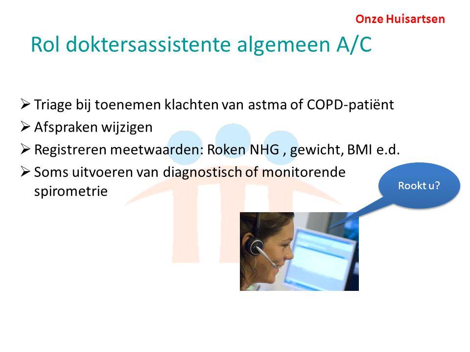Onze Huisartsen Rol doktersassistente algemeen A/C  Triage bij toenemen klachten van astma of COPD-patiënt  Afspraken wijzigen  Registreren meetwaarden: Roken NHG, gewicht, BMI e.d.