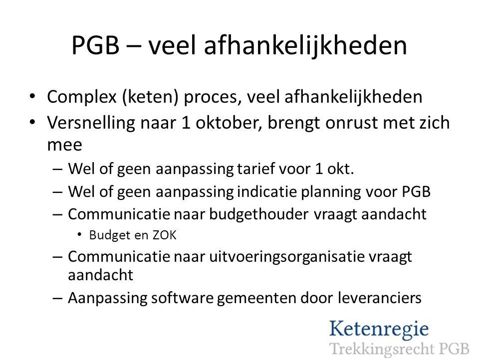 PGB – veel afhankelijkheden Complex (keten) proces, veel afhankelijkheden Versnelling naar 1 oktober, brengt onrust met zich mee – Wel of geen aanpassing tarief voor 1 okt.