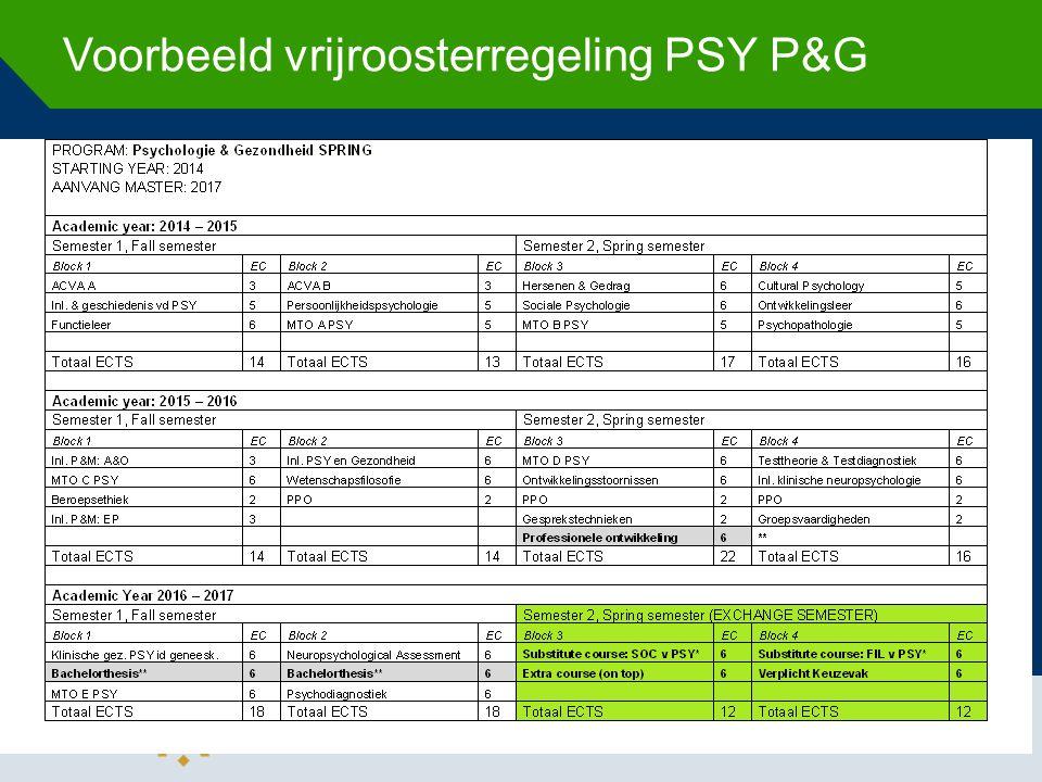 Voorbeeld vrijroosterregeling PSY P&G