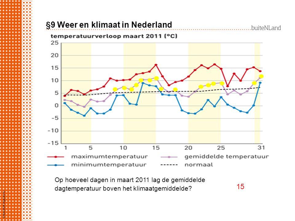 §9 Weer en klimaat in Nederland Op hoeveel dagen in maart 2011 lag de gemiddelde dagtemperatuur boven het klimaatgemiddelde? 15