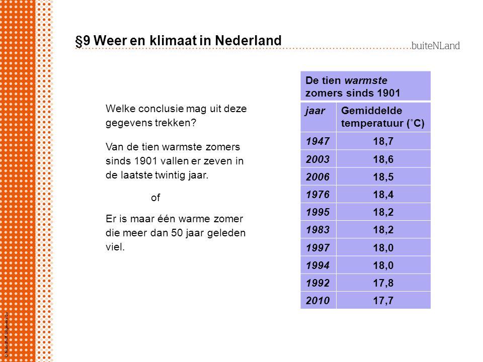 §9 Weer en klimaat in Nederland De tien warmste zomers sinds 1901 jaarGemiddelde temperatuur (˚C) 194718,7 200318,6 200618,5 197618,4 199518,2 198318,