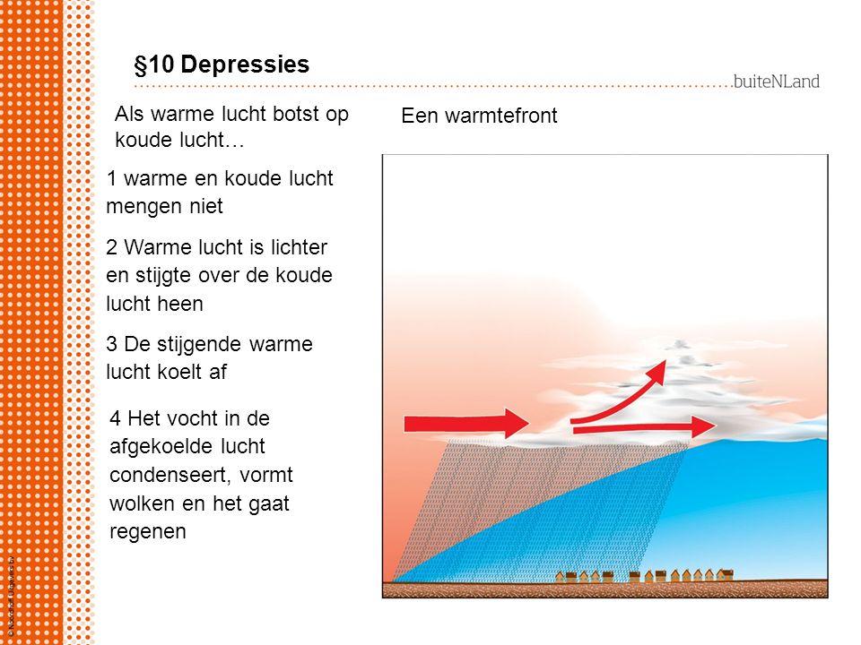 Als warme lucht botst op koude lucht… 2 Warme lucht is lichter en stijgte over de koude lucht heen 1 warme en koude lucht mengen niet 3 De stijgende w