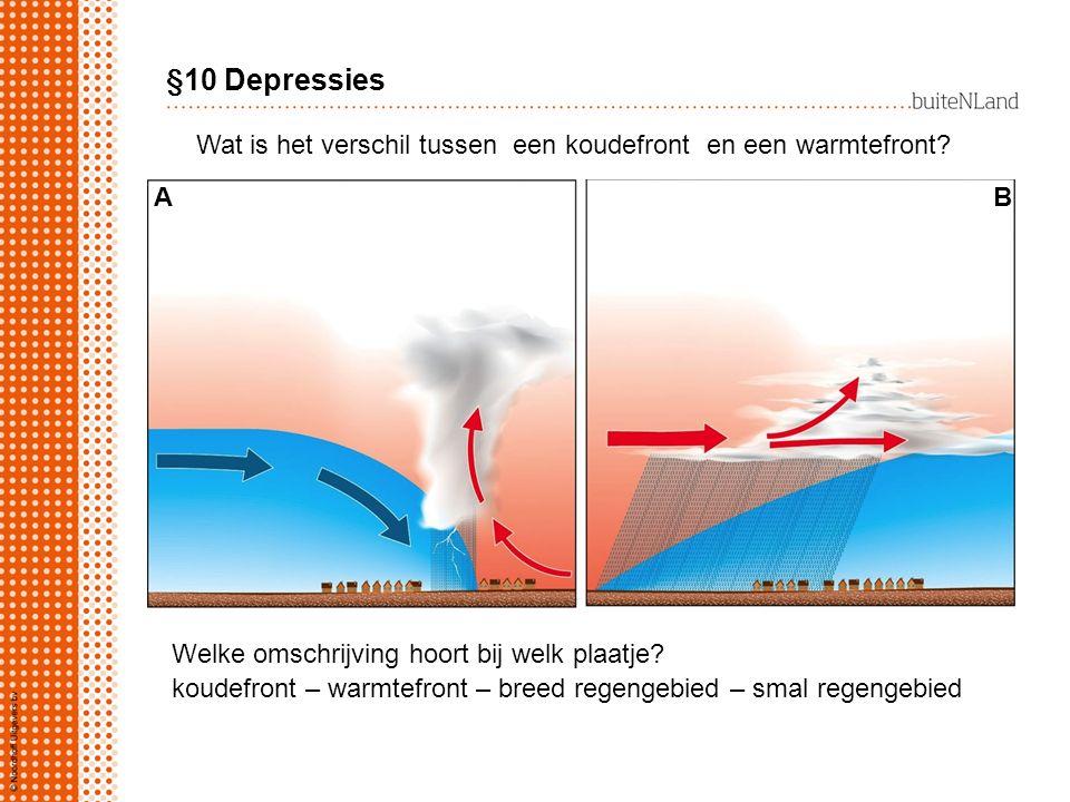 Wat is het verschil tussen een koudefront en een warmtefront? Welke omschrijving hoort bij welk plaatje? koudefront – warmtefront – breed regengebied