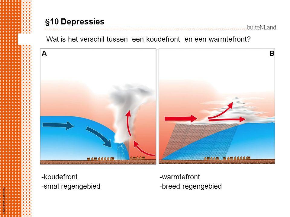 Wat is het verschil tussen een koudefront en een warmtefront? AB §10 Depressies -koudefront -warmtefront -smal regengebied -breed regengebied