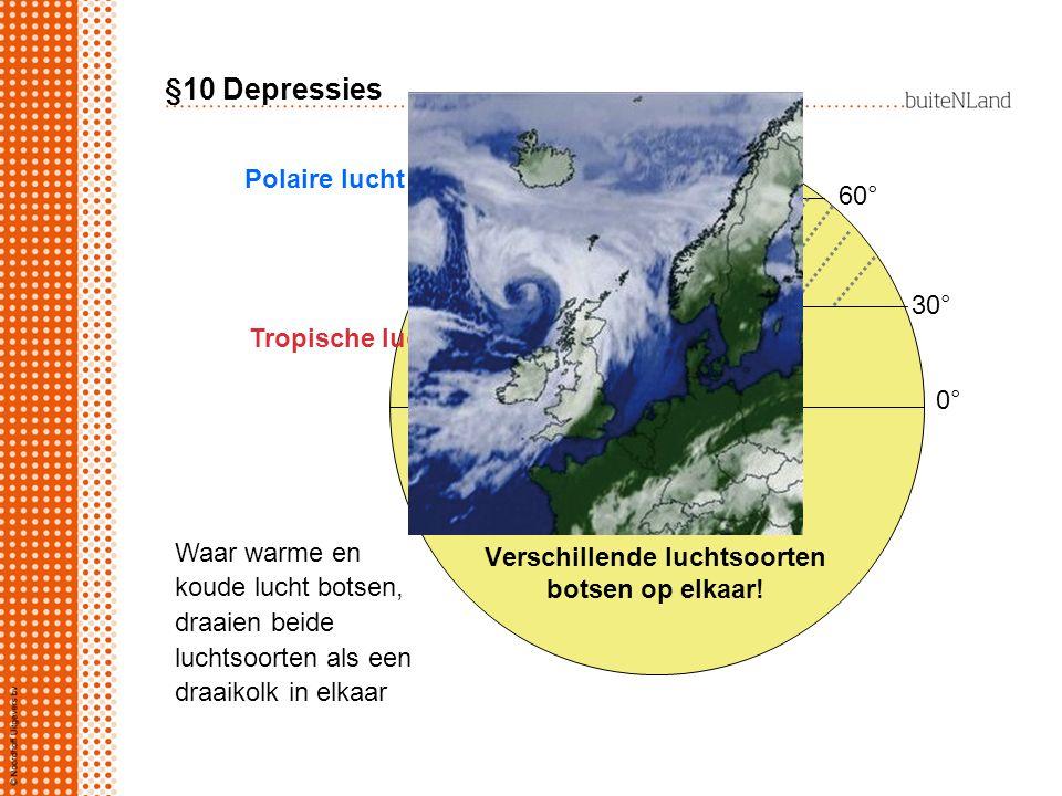 Polaire lucht Tropische lucht 0° 30° 60° Waar warme en koude lucht botsen, draaien beide luchtsoorten als een draaikolk in elkaar §10 Depressies Versc