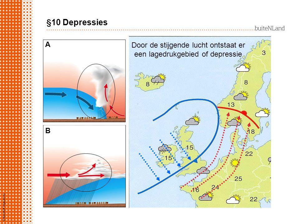 Door de stijgende lucht ontstaat er een lagedrukgebied of depressie A B §10 Depressies