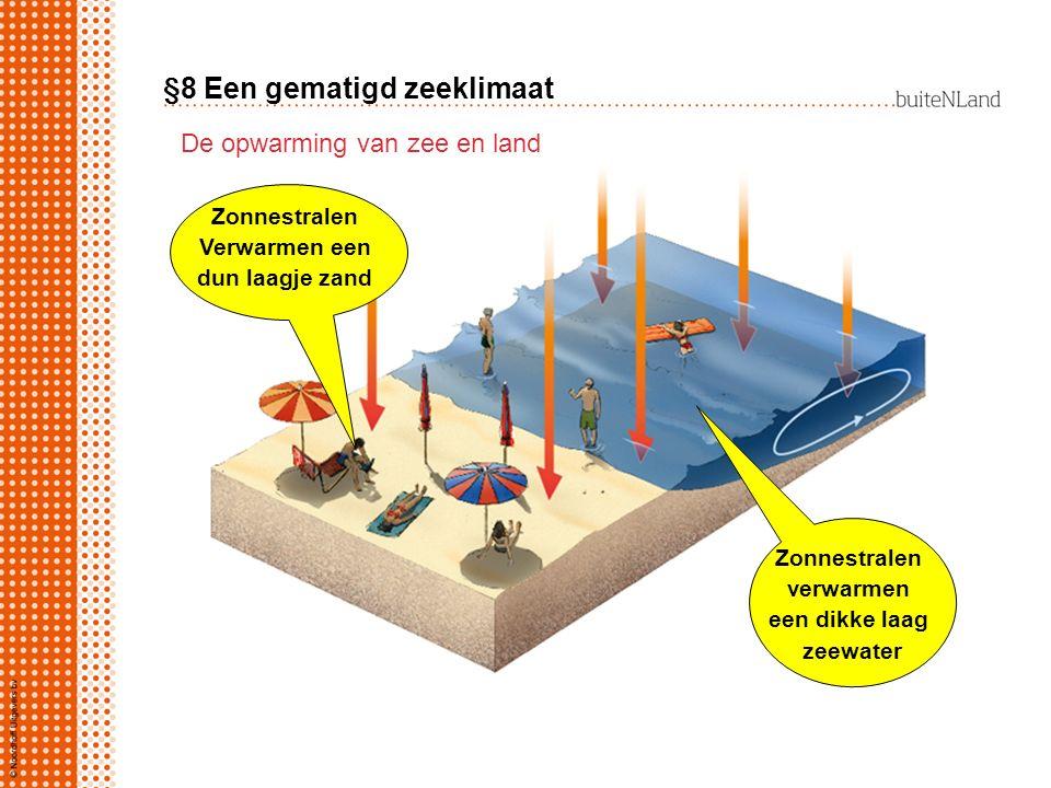 §8 Een gematigd zeeklimaat Zonnestralen Verwarmen een dun laagje zand Zonnestralen verwarmen een dikke laag zeewater De opwarming van zee en land
