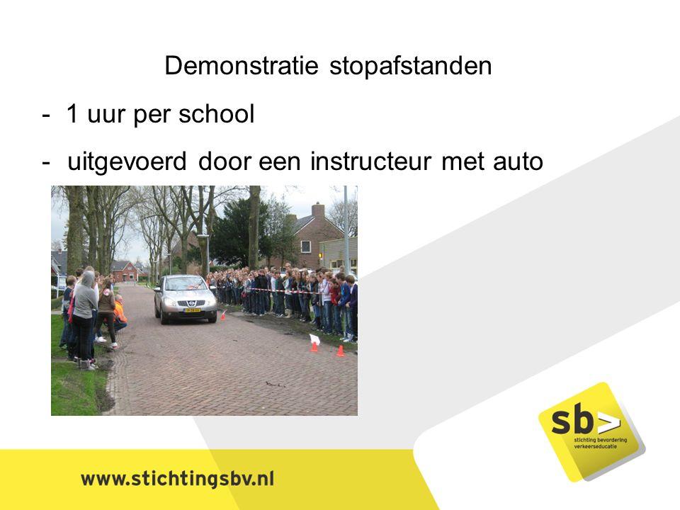 Demonstratie stopafstanden - 1 uur per school -uitgevoerd door een instructeur met auto