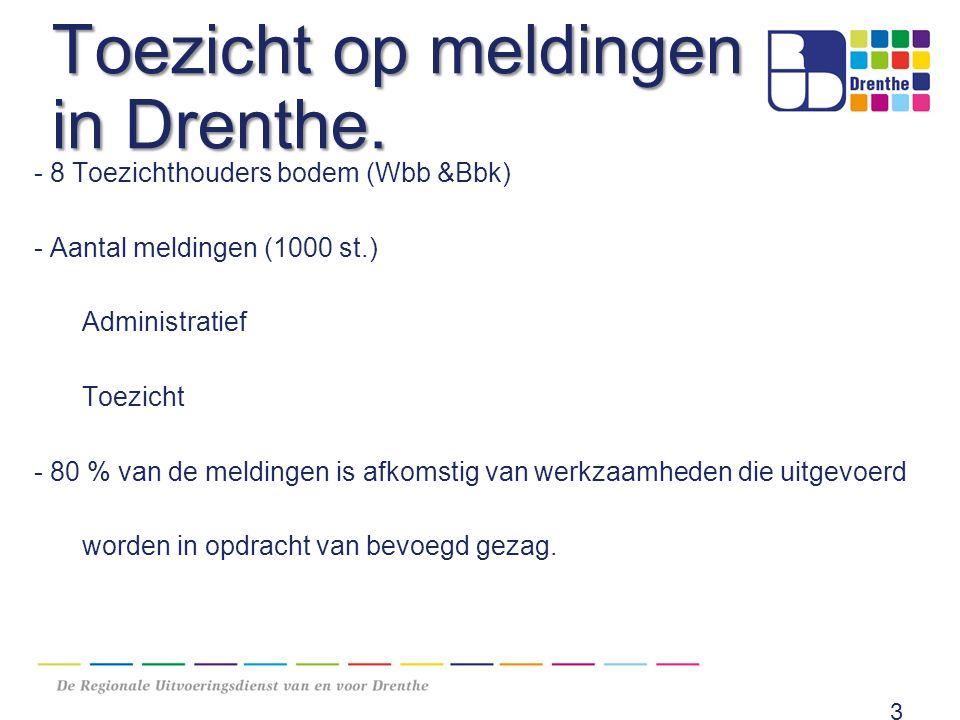 Toezicht op meldingen in Drenthe.