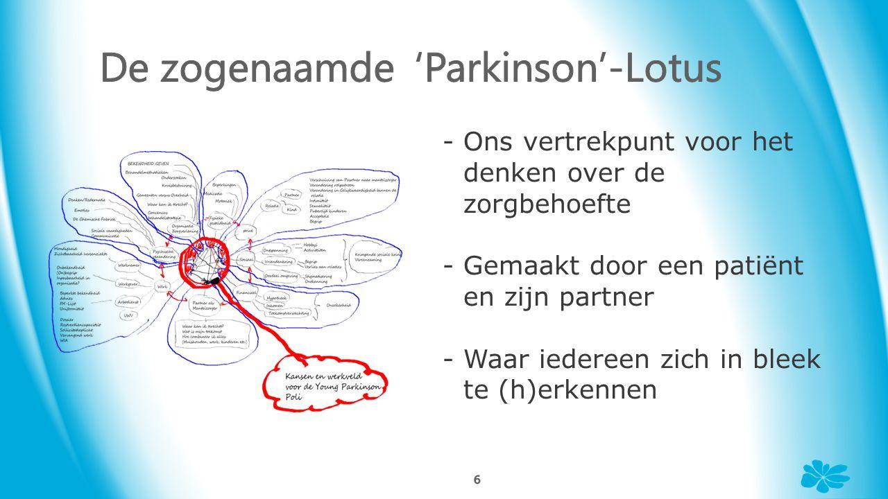 6 -Ons vertrekpunt voor het denken over de zorgbehoefte -Gemaakt door een patiënt en zijn partner -Waar iedereen zich in bleek te (h)erkennen