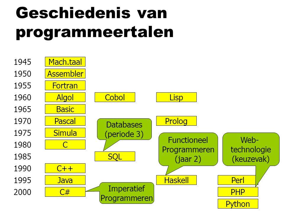 Geschiedenis van programmeertalen 1945 1950 1955 1960 1965 1970 1975 1980 1985 1990 1995 2000 Assembler Mach.taal Fortran Algol Basic Pascal Simula C C++ Java Imperatief Programmeren C# Cobol SQL Lisp Prolog Haskell PHP Perl Python Functioneel Programmeren (jaar 2) Databases (periode 3) Web- technologie (keuzevak)