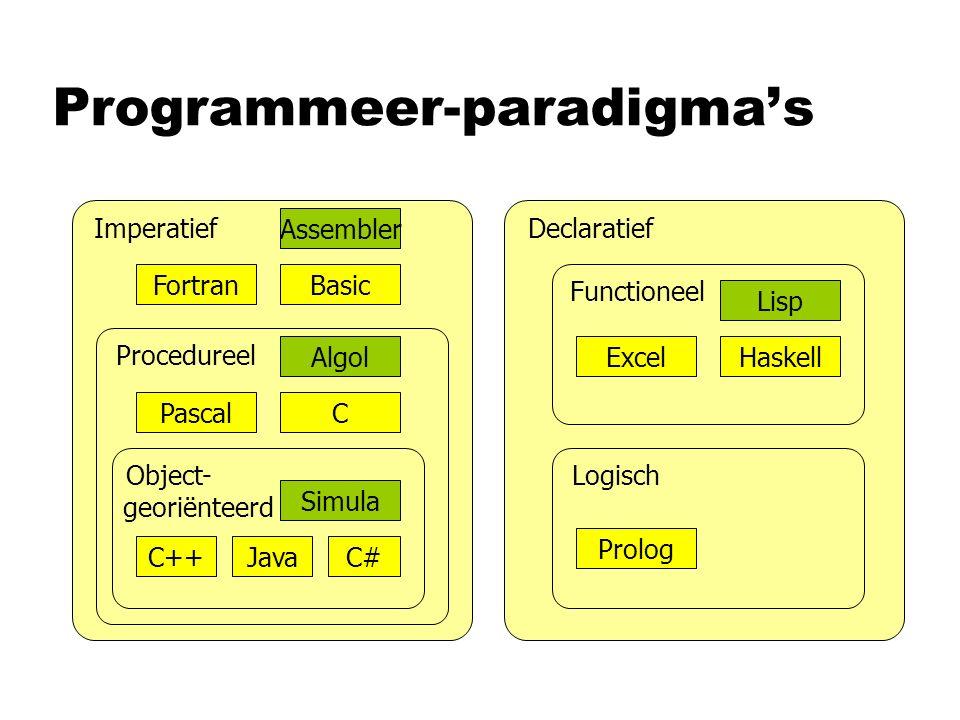 Programmeer-paradigma's Imperatief Procedureel Object- georiënteerd FortranBasic PascalC C++Java Declaratief Functioneel Logisch Lisp Haskell Prolog Assembler Algol Simula Excel C#