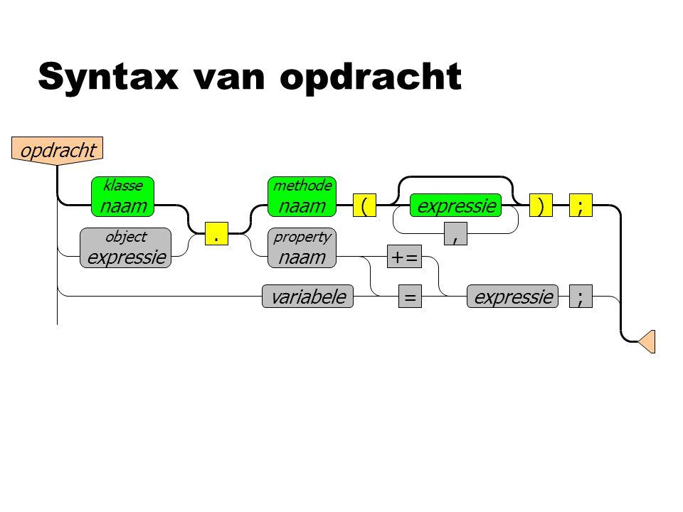 Syntax van opdracht opdracht (), ;expressie klasse naam object expressie. methode naam =expressie;variabele property naam +=