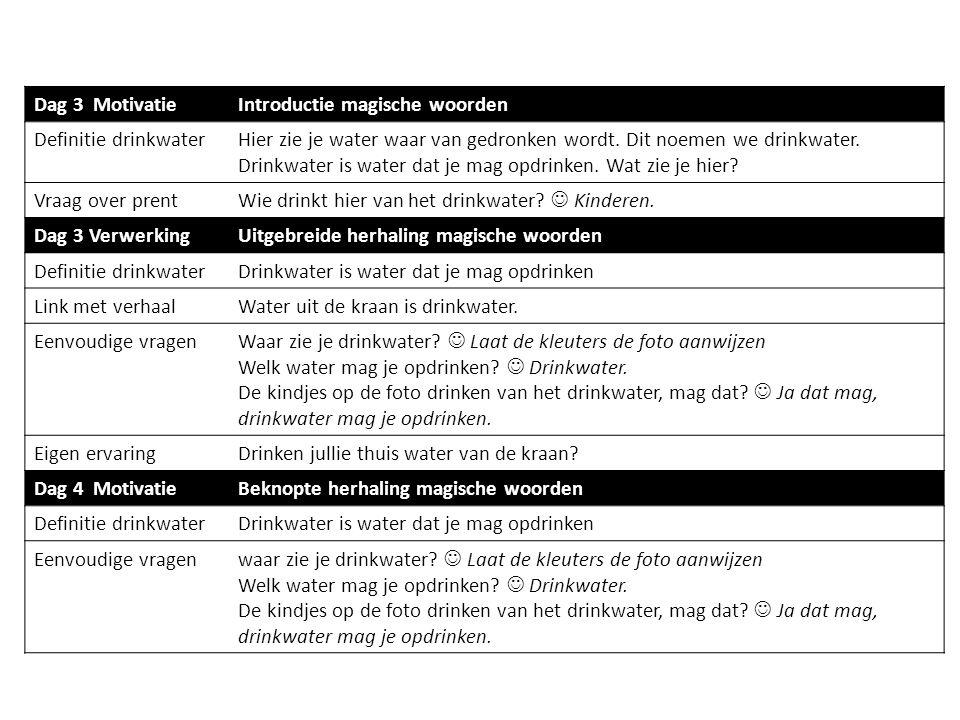 Dag 3 MotivatieIntroductie magische woorden Definitie drinkwaterHier zie je water waar van gedronken wordt.