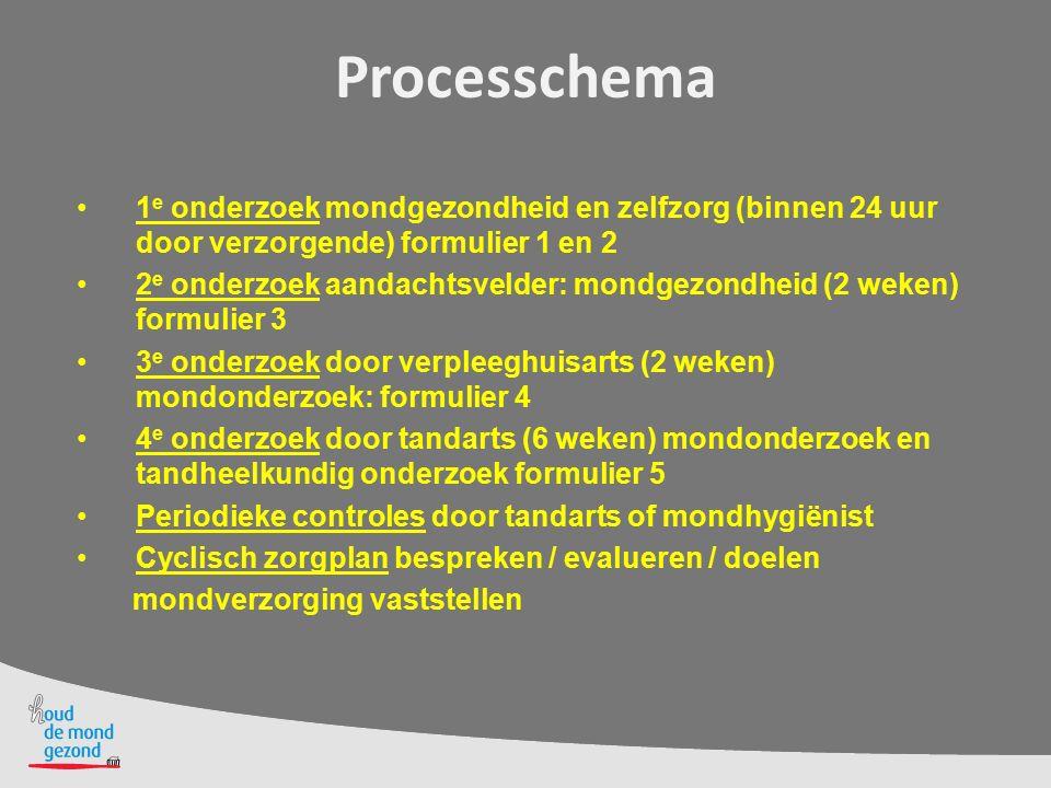 Processchema 1 e onderzoek mondgezondheid en zelfzorg (binnen 24 uur door verzorgende) formulier 1 en 2 2 e onderzoek aandachtsvelder: mondgezondheid