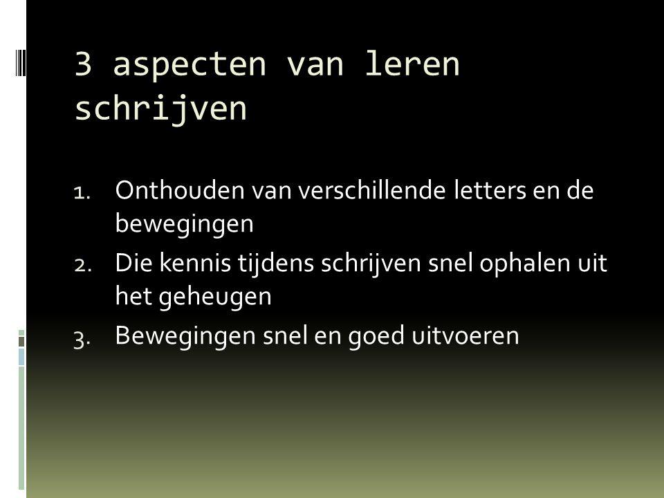 3 aspecten van leren schrijven 1. Onthouden van verschillende letters en de bewegingen 2. Die kennis tijdens schrijven snel ophalen uit het geheugen 3