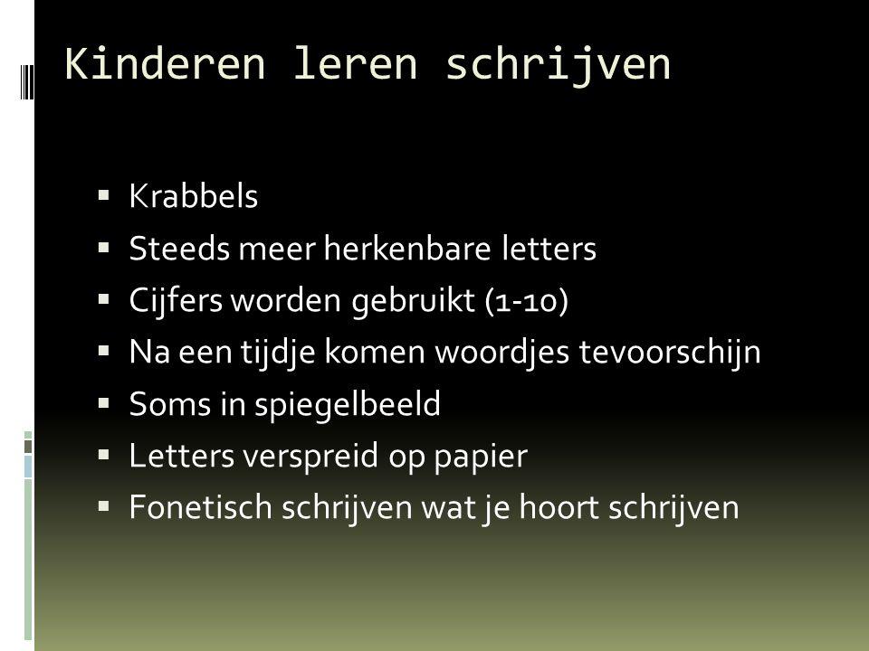 Kinderen leren schrijven  Krabbels  Steeds meer herkenbare letters  Cijfers worden gebruikt (1-10)  Na een tijdje komen woordjes tevoorschijn  Soms in spiegelbeeld  Letters verspreid op papier  Fonetisch schrijven wat je hoort schrijven