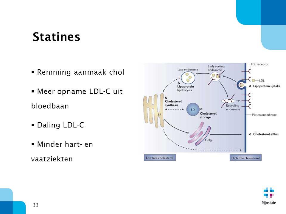 33 Statines  Remming aanmaak chol  Meer opname LDL-C uit bloedbaan  Daling LDL-C  Minder hart- en vaatziekten