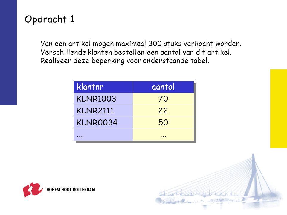 Uitwerking opdracht 1 CREATE TABLE orders (klantnr TEXT(10), aantal INTEGER, CHECK ((SELECT SUM(aantal) FROM orders) <= 300)); klantnraantal klnr1001130 klnr1002160 klnr10037