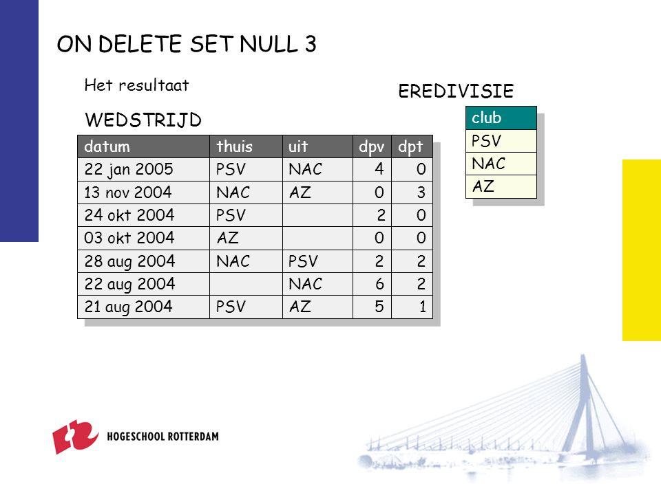 ON DELETE SET NULL 3 Het resultaat club PSV NAC AZ EREDIVISIE datumthuisuitdpvdpt 22 jan 2005PSVNAC40 13 nov 2004NACAZ03 24 okt 2004PSV20 03 okt 2004AZ00 28 aug 2004NACPSV22 22 aug 2004NAC62 21 aug 2004PSVAZ51 WEDSTRIJD
