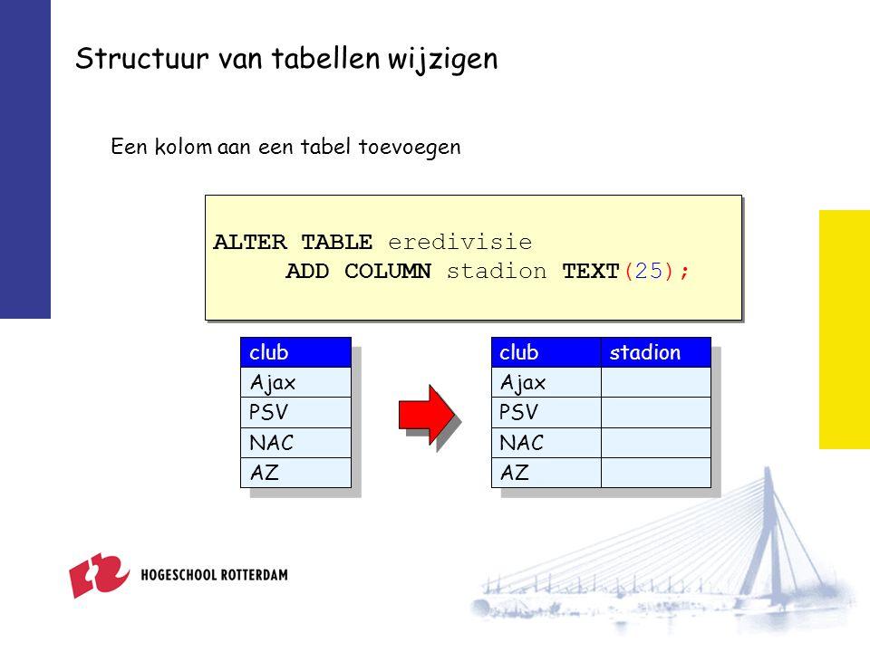 Structuur van tabellen wijzigen Een kolom aan een tabel toevoegen ALTER TABLE eredivisie ADD COLUMN stadion TEXT(25); ALTER TABLE eredivisie ADD COLUMN stadion TEXT(25); club Ajax PSV NAC AZ club Ajax PSV NAC AZ stadion