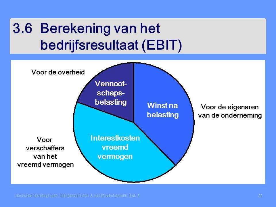 Introductie basisbegrippen bedrijfseconomie & bedrijfsadministratie druk 322 3.6Berekening van het bedrijfsresultaat (EBIT) Interestkosten vreemd verm