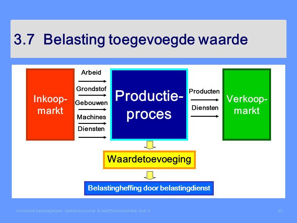 Introductie basisbegrippen bedrijfseconomie & bedrijfsadministratie druk 323 3.7Belasting toegevoegde waarde Inkoop- markt Productie- proces Verkoop-