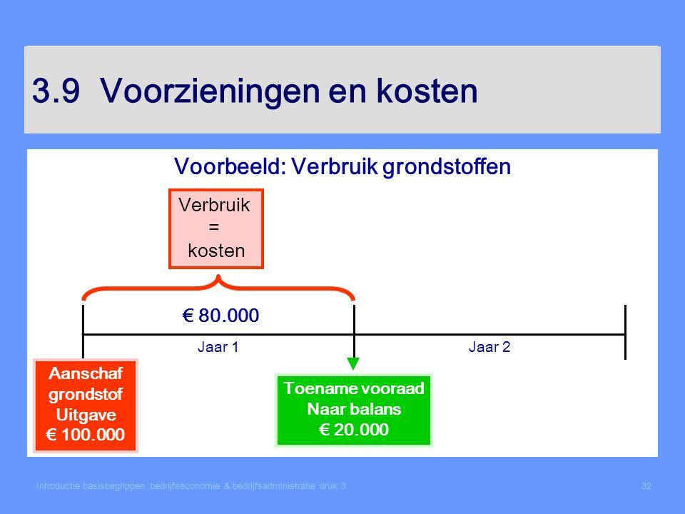 Introductie basisbegrippen bedrijfseconomie & bedrijfsadministratie druk 332 3.9Voorzieningen en kosten Voorbeeld: Verbruik grondstoffen Jaar 1Jaar 2