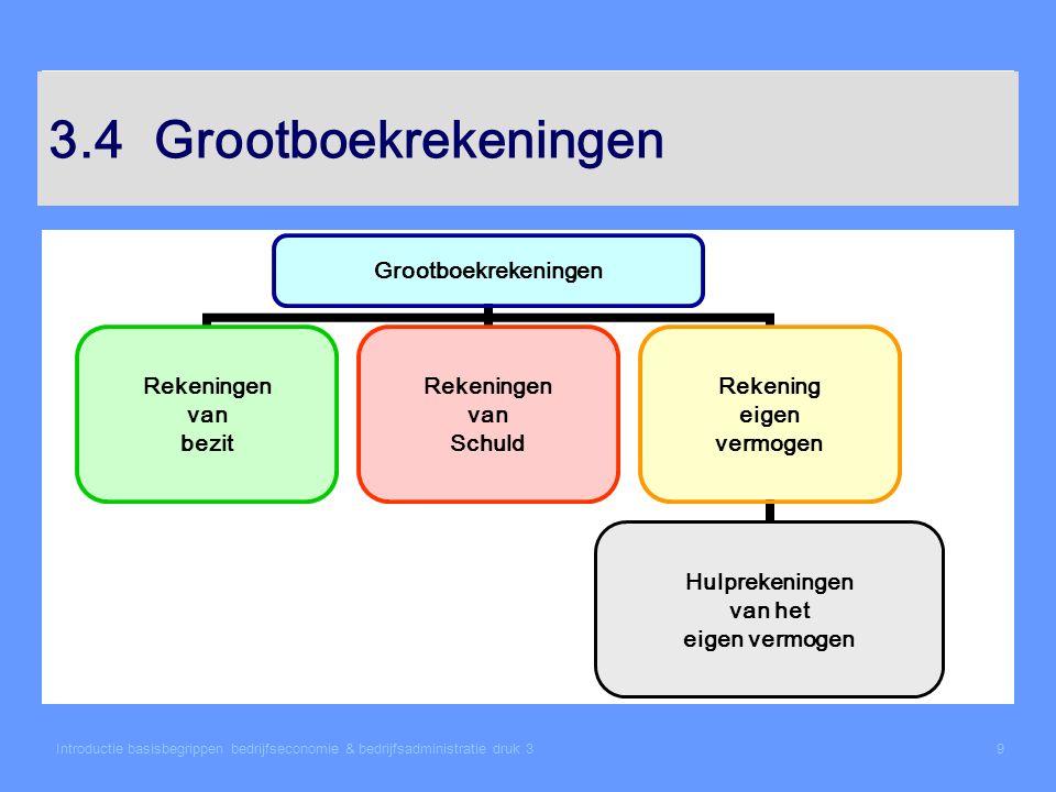 Introductie basisbegrippen bedrijfseconomie & bedrijfsadministratie druk 320 3.6Berekening van het bedrijfsresultaat Opbrengsten Kosten van het primaire proces Bedrijfsresultaat = EBIT Interestkosten vreemd vermogen Resultaat voor belasting = EBT