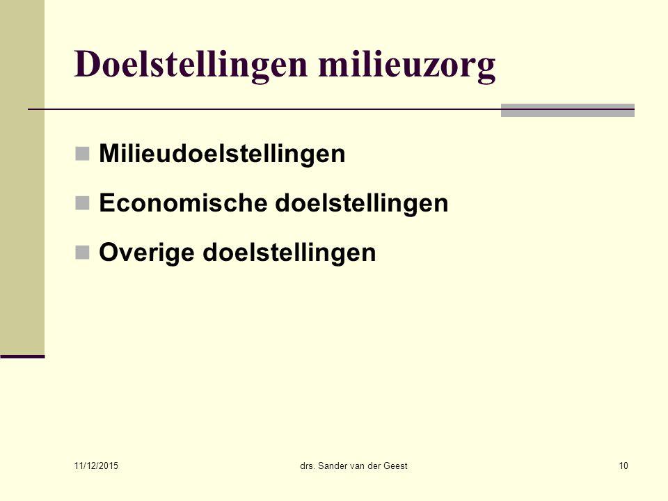 11/12/2015 drs. Sander van der Geest10 Doelstellingen milieuzorg Milieudoelstellingen Economische doelstellingen Overige doelstellingen