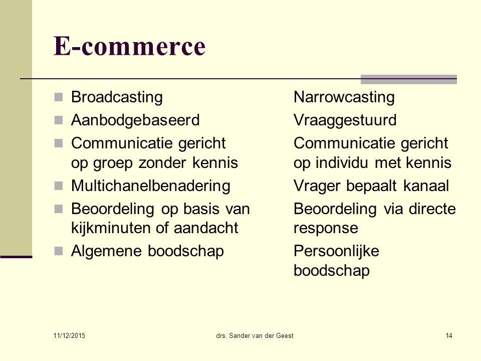 11/12/2015 drs. Sander van der Geest14 E-commerce BroadcastingNarrowcasting AanbodgebaseerdVraaggestuurd Communicatie gerichtCommunicatie gericht op g