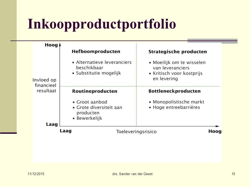 11/12/2015 drs. Sander van der Geest15 Inkoopproductportfolio