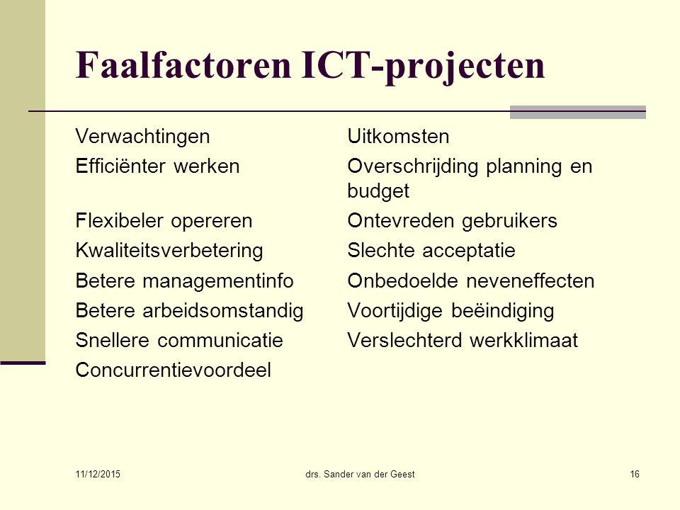 11/12/2015 drs. Sander van der Geest16 Faalfactoren ICT-projecten Verwachtingen Uitkomsten Efficiënter werkenOverschrijding planning en budget Flexibe