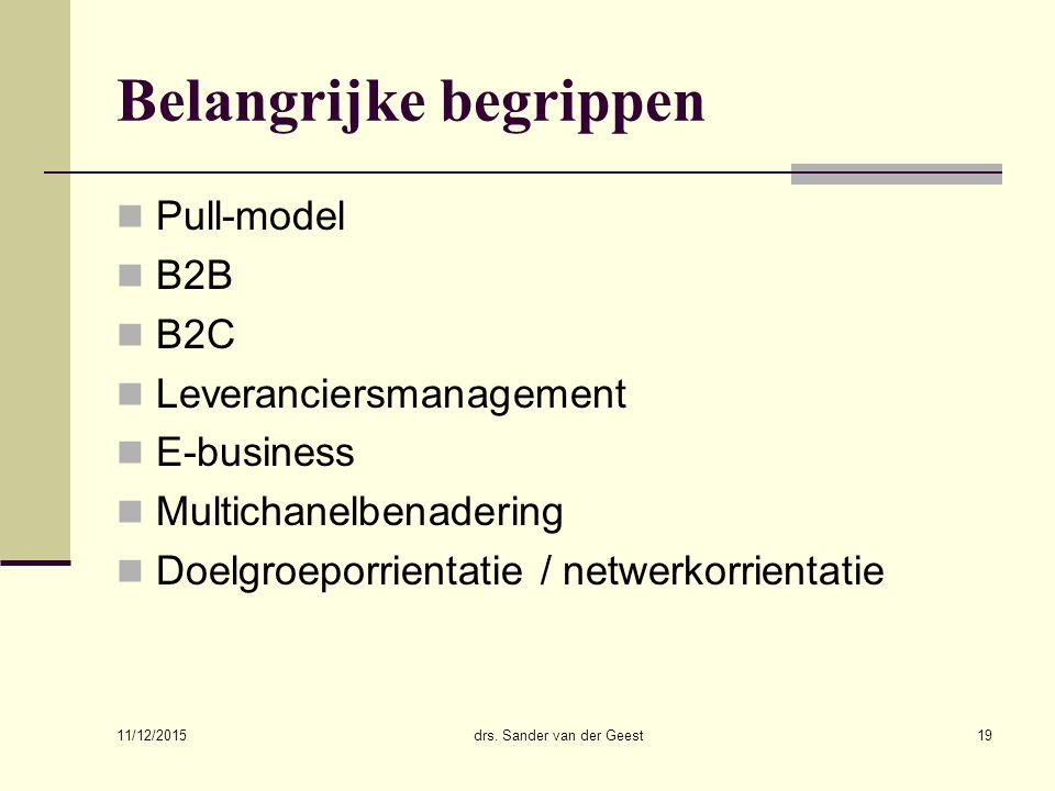 11/12/2015 drs. Sander van der Geest19 Belangrijke begrippen Pull-model B2B B2C Leveranciersmanagement E-business Multichanelbenadering Doelgroeporrie