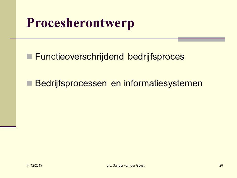 11/12/2015 drs. Sander van der Geest20 Procesherontwerp Functieoverschrijdend bedrijfsproces Bedrijfsprocessen en informatiesystemen