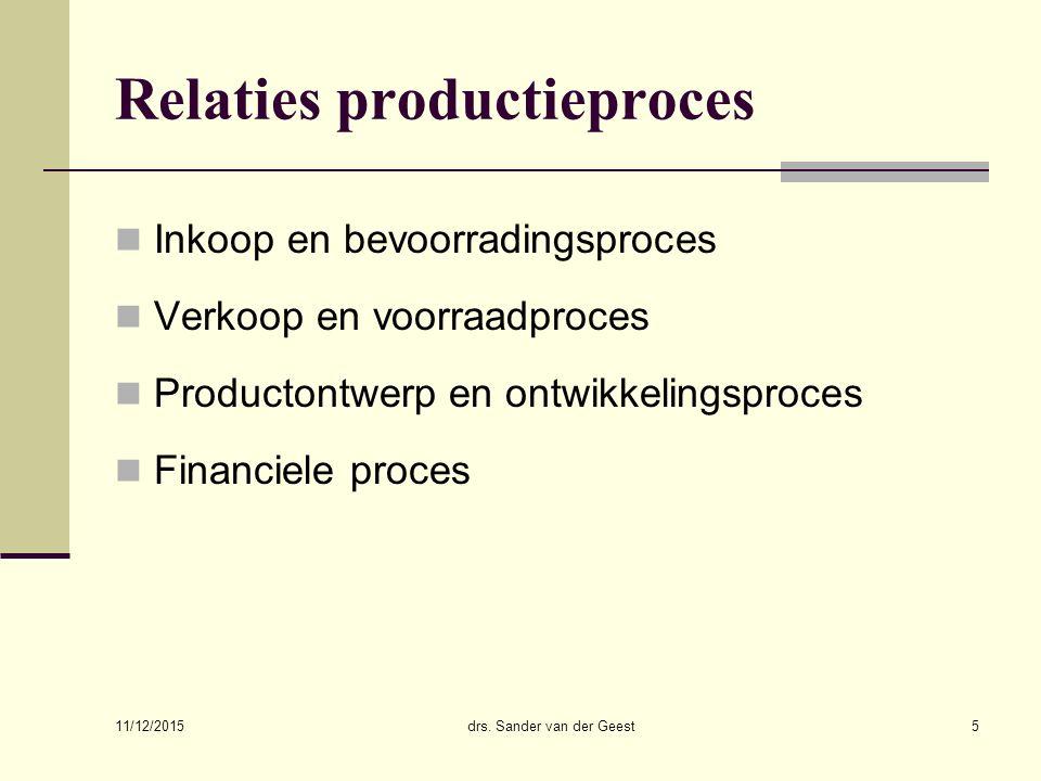 11/12/2015 drs. Sander van der Geest5 Relaties productieproces Inkoop en bevoorradingsproces Verkoop en voorraadproces Productontwerp en ontwikkelings