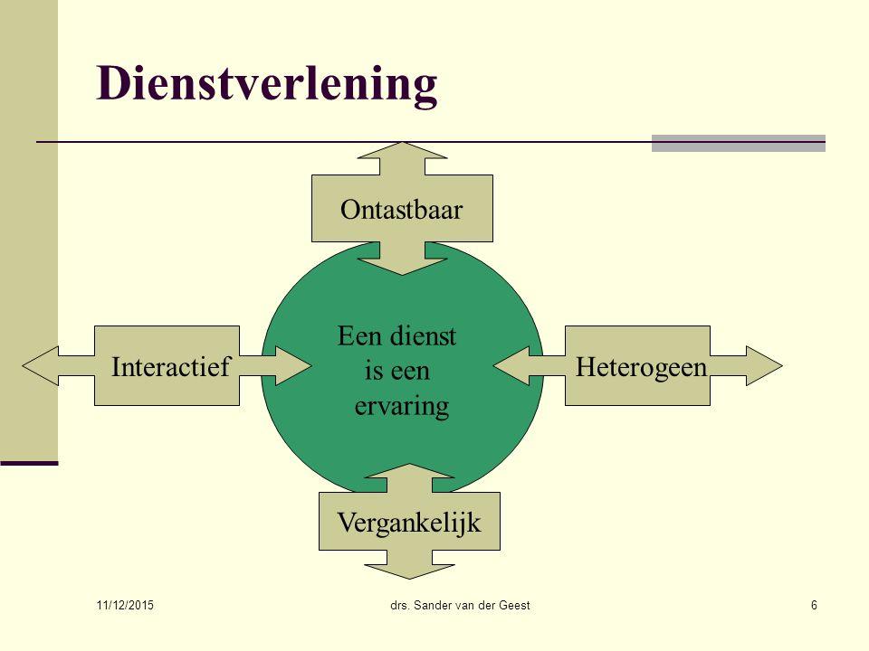 11/12/2015 drs. Sander van der Geest6 Dienstverlening Een dienst is een ervaring Heterogeen Interactief Vergankelijk Ontastbaar