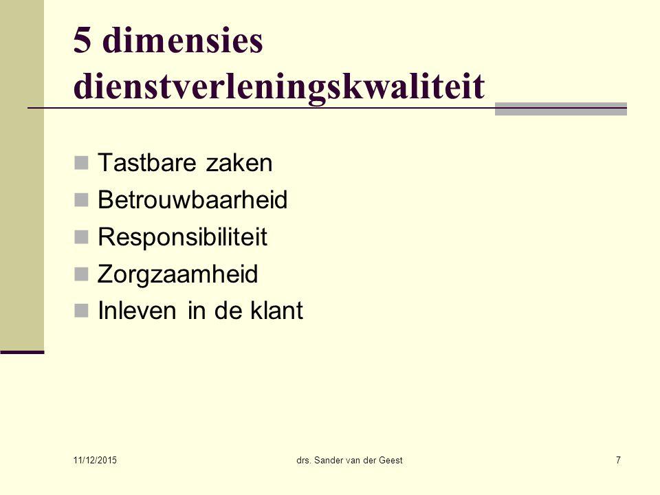 11/12/2015 drs. Sander van der Geest7 5 dimensies dienstverleningskwaliteit Tastbare zaken Betrouwbaarheid Responsibiliteit Zorgzaamheid Inleven in de