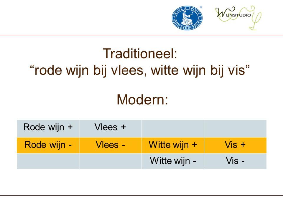 """Traditioneel: """"rode wijn bij vlees, witte wijn bij vis"""" Rode wijn +Vlees + Rode wijn -Vlees -Witte wijn +Vis + Witte wijn -Vis - Modern:"""
