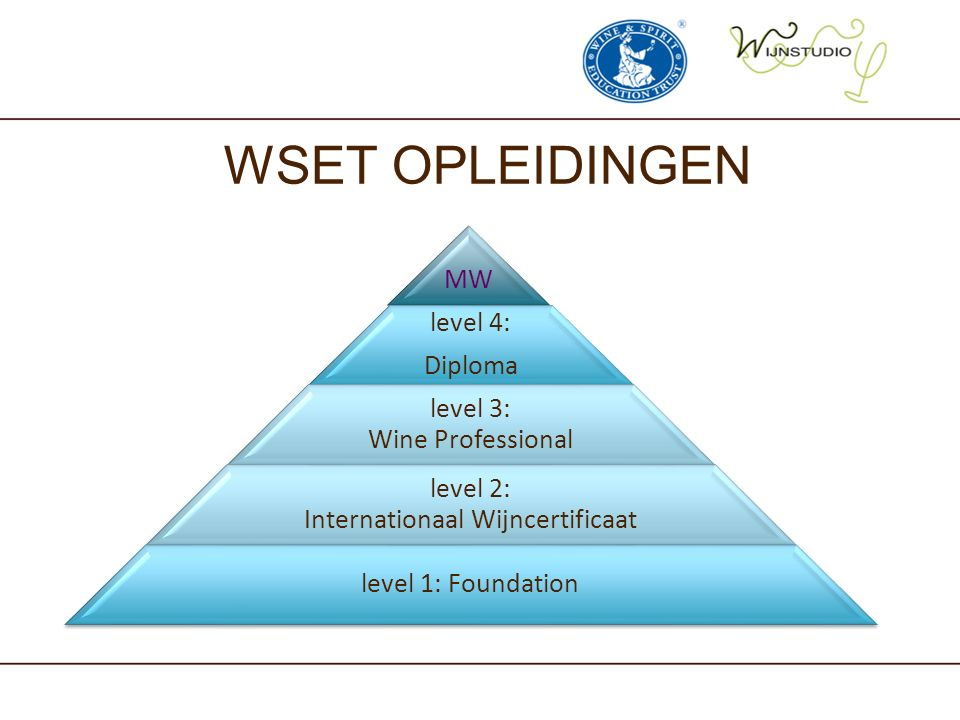 WSET OPLEIDINGEN MW level 4: Diploma level 3: Wine Professional level 2: Internationaal Wijncertificaat level 1: Foundation