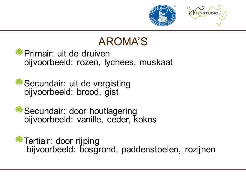 AROMA'S Primair: uit de druiven bijvoorbeeld: rozen, lychees, muskaat Secundair: uit de vergisting bijvoorbeeld: brood, gist Secundair: door houtlager