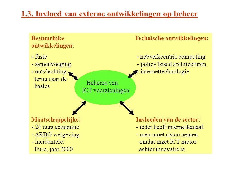 1.3. Invloed van externe ontwikkelingen op beheer Bestuurlijke Technische ontwikkelingen: ontwikkelingen: - fusie - netwerkcentric computing - samenvo