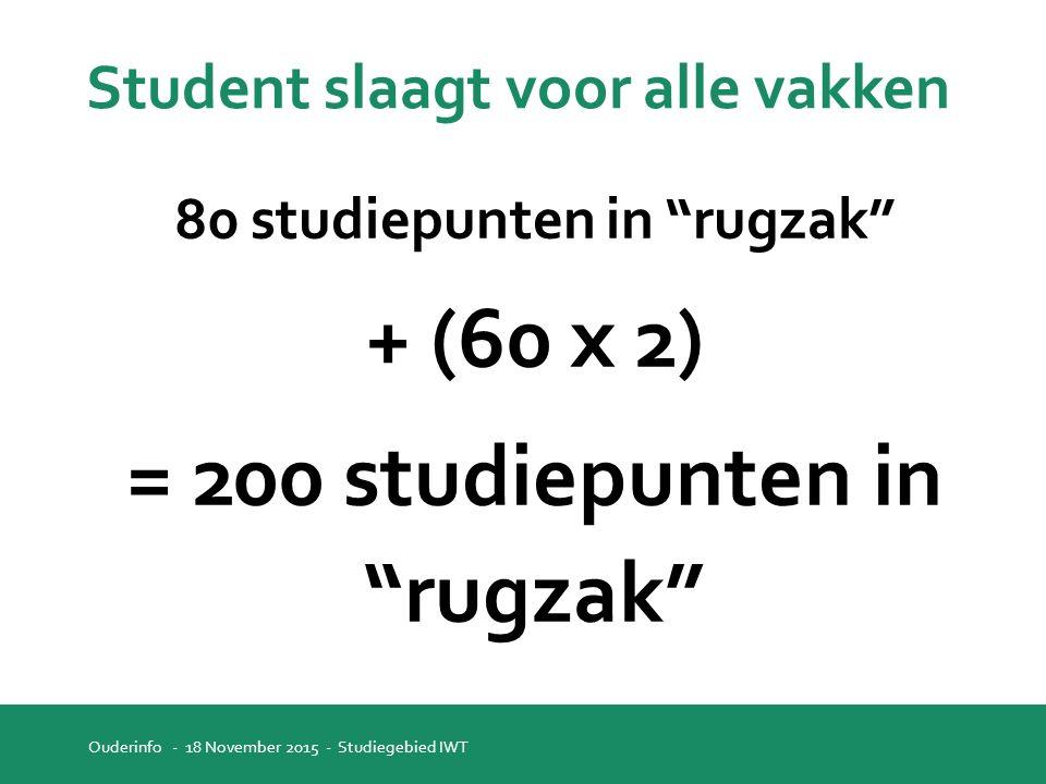 Student slaagt voor alle vakken 80 studiepunten in rugzak + (60 x 2) = 200 studiepunten in rugzak Ouderinfo - 18 November 2015 - Studiegebied IWT