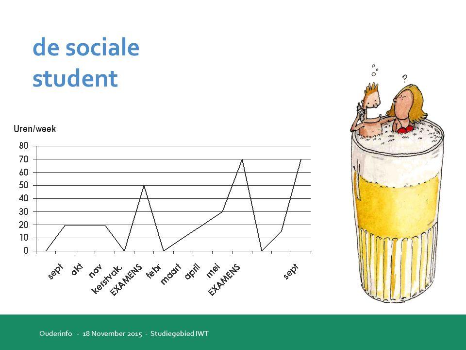 de sociale student Uren/week Ouderinfo - 18 November 2015 - Studiegebied IWT