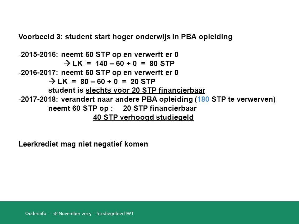 Voorbeeld 3: student start hoger onderwijs in PBA opleiding -2015-2016: neemt 60 STP op en verwerft er 0  LK = 140 – 60 + 0 = 80 STP -2016-2017: neemt 60 STP op en verwerft er 0  LK = 80 – 60 + 0 = 20 STP student is slechts voor 20 STP financierbaar -2017-2018: verandert naar andere PBA opleiding (180 STP te verwerven) neemt 60 STP op :20 STP financierbaar 40 STP verhoogd studiegeld Leerkrediet mag niet negatief komen Ouderinfo - 18 November 2015 - Studiegebied IWT