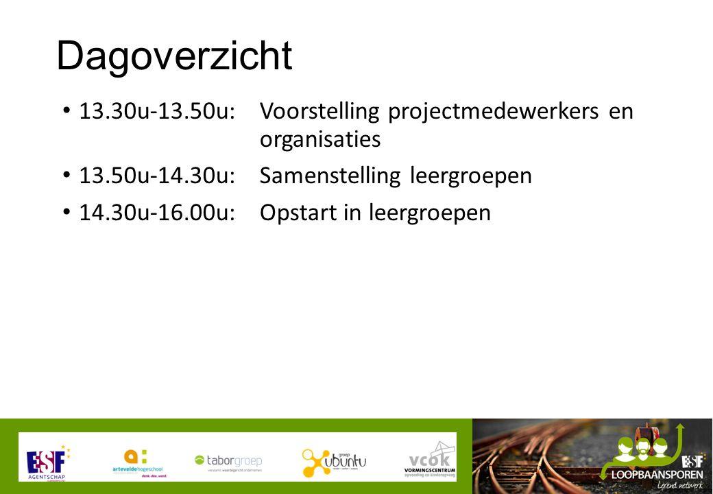 Dagoverzicht 13.30u-13.50u:Voorstelling projectmedewerkers en organisaties 13.50u-14.30u:Samenstelling leergroepen 14.30u-16.00u: Opstart in leergroepen