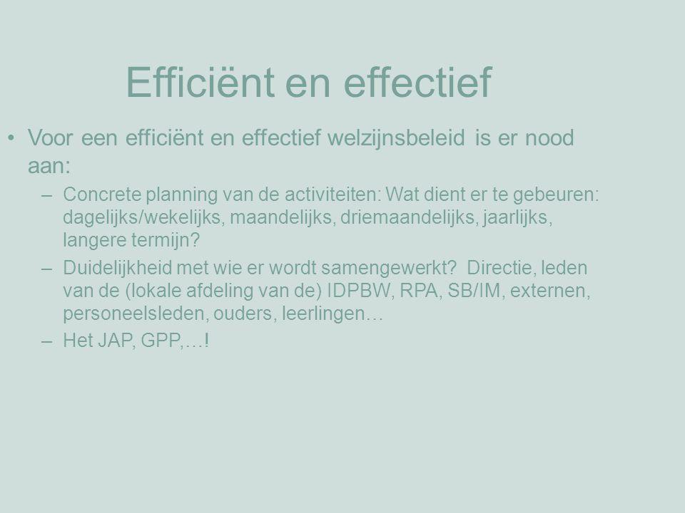 Efficiënt en effectief Voor een efficiënt en effectief welzijnsbeleid is er nood aan: –Concrete planning van de activiteiten: Wat dient er te gebeuren: dagelijks/wekelijks, maandelijks, driemaandelijks, jaarlijks, langere termijn.